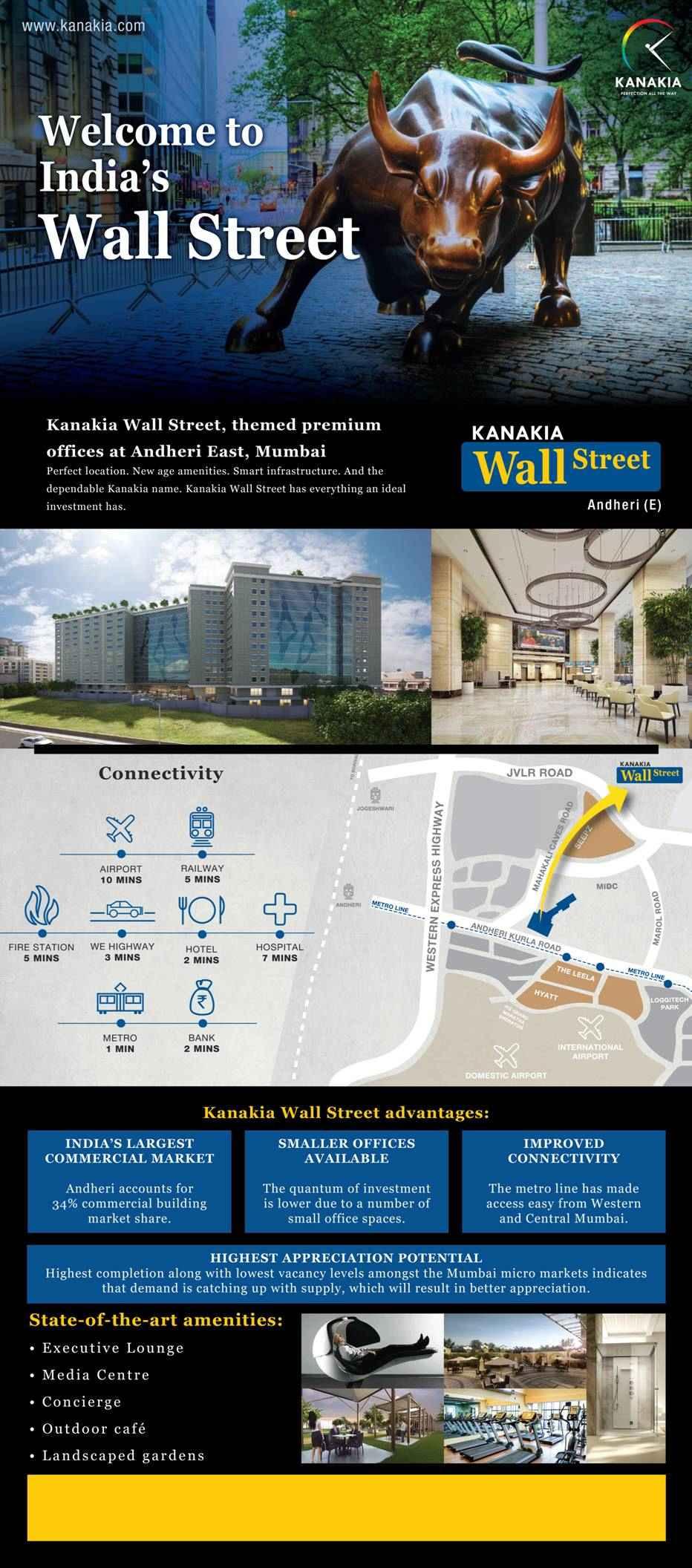 Kanakia-wallstreet-flyer